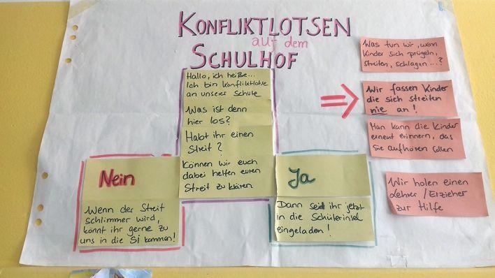 Toleranzunterricht (Quelle: rbb/ Ursula Voßhenrich)