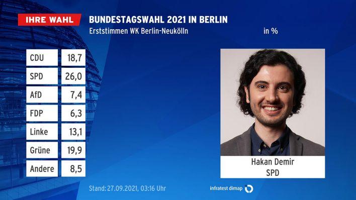 Bundestagswahl 2021 | Wahlkreis 82: Berlin-Neukölln